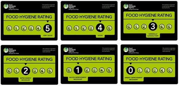Hrs Management Services Food Safety